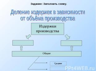 Задание: Заполнить схему. Деление издержек в зависимости от объёма производства
