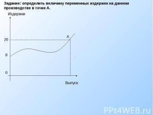 Задание: определить величину переменных издержек на данном производстве в точке