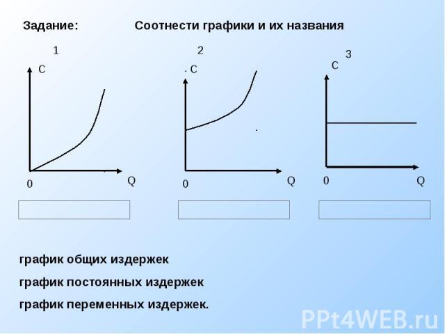Задание: Соотнести графики и их названия график общих издержек график постоянных издержекграфик переменных издержек.