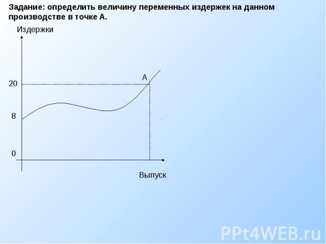 Задание: определить величину переменных издержек на данном производстве в точке А.
