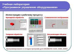 Учебная лаборатория«Программное управление оборудованием» Иллюстрации к рабочему