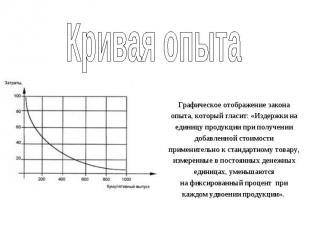 Кривая опыта Графическое отображение закона опыта, который гласит: «Издержки на