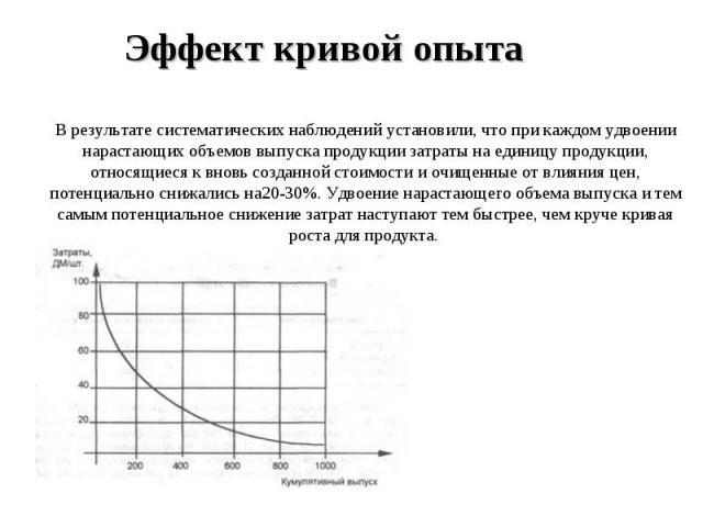 Эффект кривой опыта В результате систематических наблюдений установили, что при каждом удвоении нарастающих объемов выпуска продукции затраты на единицу продукции, относящиеся к вновь созданной стоимости и очищенные от влияния цен, потенциально сниж…
