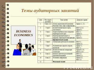 Темы аудиторных занятий