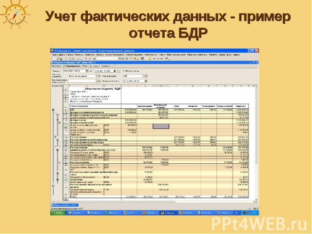 Учет фактических данных - пример отчета БДР