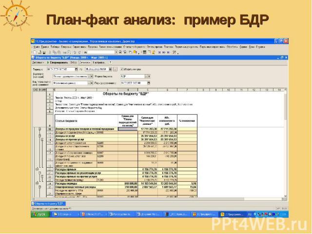 План-факт анализ: пример БДР