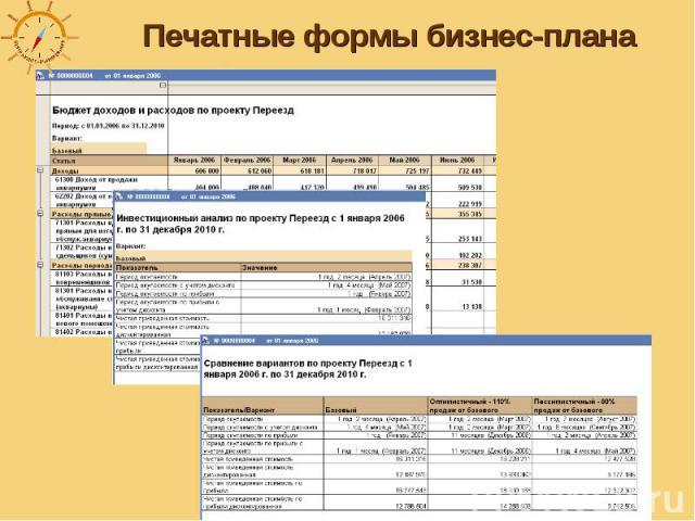 Печатные формы бизнес-плана