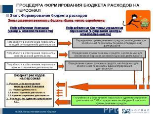 ПРОЦЕДУРА ФОРМИРОВАНИЯ БЮДЖЕТА РАСХОДОВ НА ПЕРСОНАЛ II Этап: Формирование бюджет
