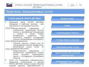 Перечень оказываемых услуг Услуги центров ОПОРА ДРУЖБЫМобильный центр ОПОРА ДРУЖ