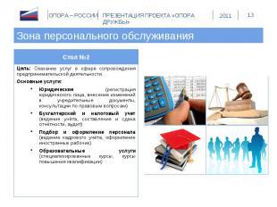 Зона персонального обслуживания Стол №2Цель: Оказание услуг в сфере сопровождени