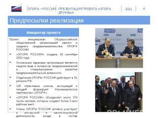 Предпосылки реализации Инициатор проектаПроект инициирован Общероссийской общест