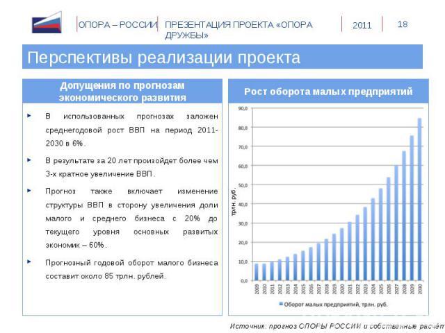 Перспективы реализации проекта Допущения по прогнозам экономического развитияВ использованных прогнозах заложен среднегодовой рост ВВП на период 2011-2030 в 6%.В результате за 20 лет произойдет более чем 3-х кратное увеличение ВВП.Прогноз также вклю…