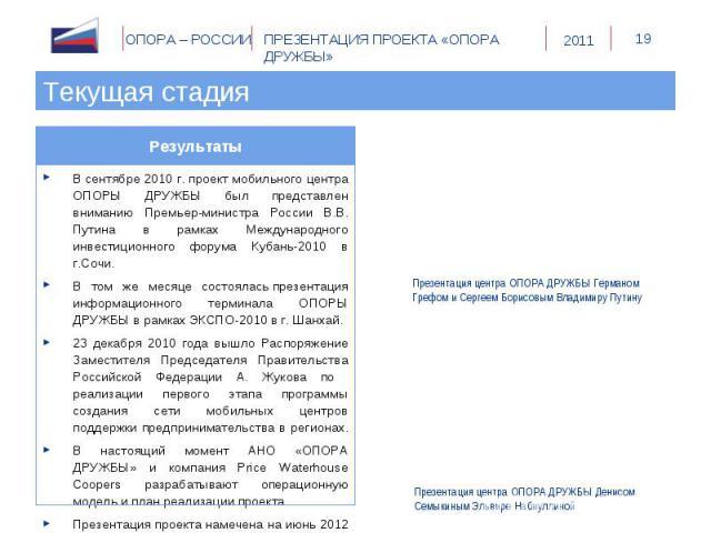 Текущая стадия РезультатыВ сентябре 2010 г. проект мобильного центра ОПОРЫ ДРУЖБЫ был представлен вниманию Премьер-министра России В.В. Путина в рамках Международного инвестиционного форума Кубань-2010 в г.Сочи.В том же месяце состояласьпрезентация…