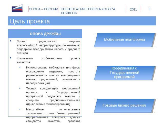 Цель проекта ОПОРА ДРУЖБЫПроект предполагает создание всероссийской инфраструктуры по оказанию поддержки предприятиям малого и среднего бизнеса Ключевыми особенностями проекта являются:Использование мобильных платформ (сокращение издержек, простота …