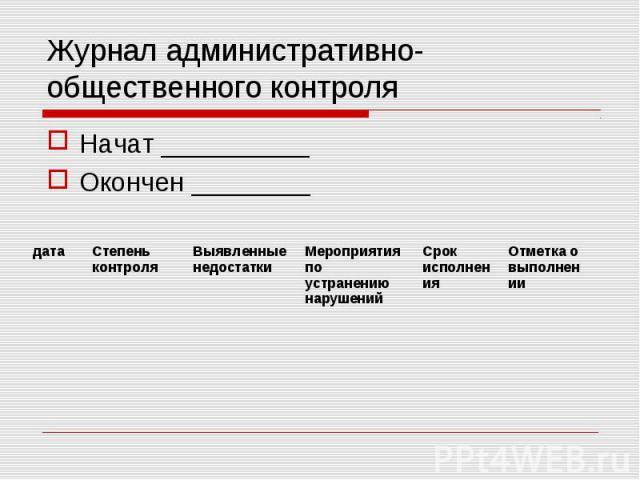 Журнал административно-общественного контроля Начат __________Окончен ________