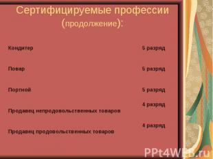 Сертифицируемые профессии (продолжение):