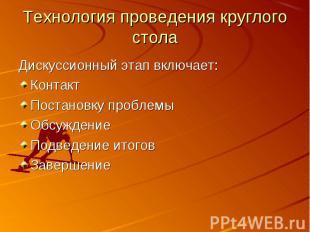 Технология проведения круглого стола Дискуссионный этап включает:КонтактПостанов