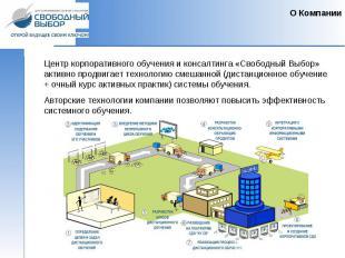 Центр корпоративного обучения и консалтинга «Свободный Выбор» активно продвигает