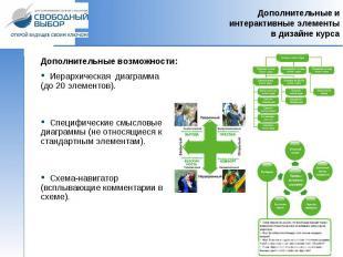 Дополнительные возможности: Иерархическая диаграмма (до 20 элементов). Специфиче