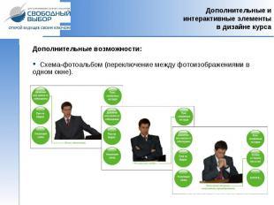 Дополнительные возможности: Схема-фотоальбом (переключение между фотоизображения
