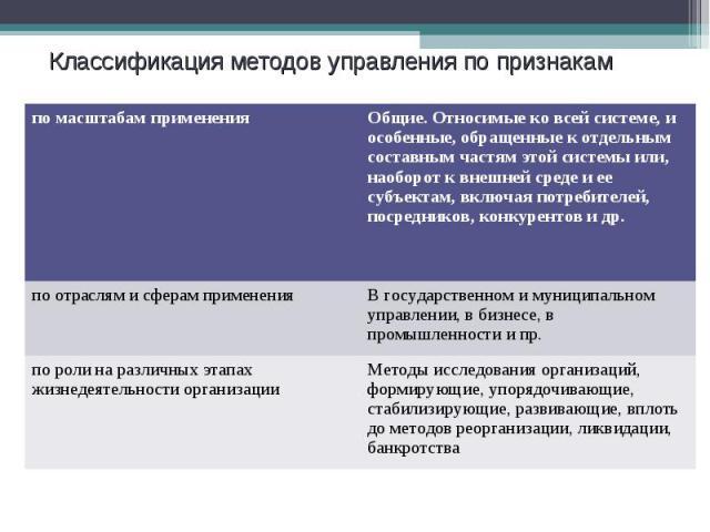 Классификация методов управления по признакам