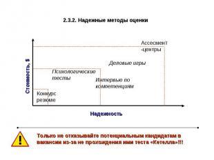 2.3.2. Надежные методы оценки Надежность Только не отказывайте потенциальным кан