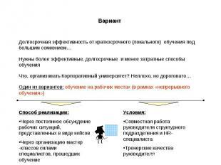 Вариант Долгосрочная эффективность от краткосрочного (локального) обучения под б