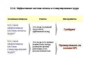 2.3.4. Эффективная система оплаты и стимулирования труда