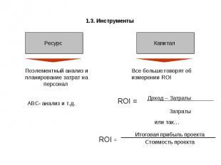 1.3. Инструменты Ресурс Поэлементный анализ и планирование затрат на персонал Ка