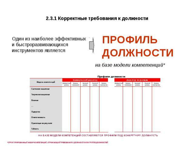 2.3.1 Корректные требования к должности Один из наиболее эффективных и быстроразвивающихся инструментов является ПРОФИЛЬ ДОЛЖНОСТИ
