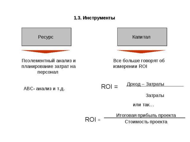 1.3. Инструменты Ресурс Поэлементный анализ и планирование затрат на персонал Капитал Все больше говорят об измерении ROI