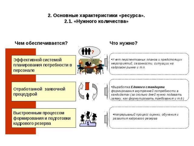 2. Основные характеристики «ресурса». 2.1. «Нужного количества»