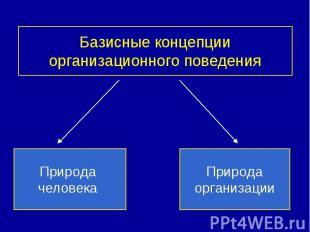 Базисные концепции организационного поведения Природа человека Природа организац
