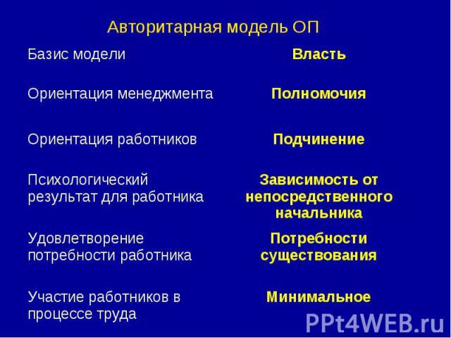 Авторитарная модель ОП