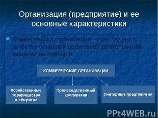 Организация (предприятие) и ее основные характеристики Коммерческая организация