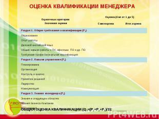 ОЦЕНКА КВАЛИФИКАЦИИ МЕНЕДЖЕРА