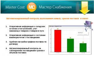 Автоматизированный контроль выполнения заявок, сроков поставок и оплат Оперативн