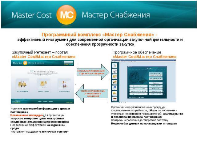 Программный комплекс «Мастер Снабжения» - эффективный инструмент для современной организации закупочной деятельности и обеспечения прозрачности закупокЗакупочный Интернет – портал«Master Cost/Мастер Снабжения» Источник актуальной информации о ценах …