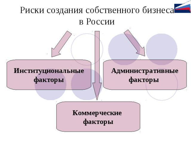 Риски создания собственного бизнеса в России