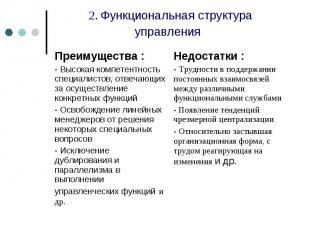 2. Функциональная структура управления