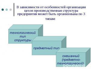 В зависимости от особенностей организации цехов производственная структура предп