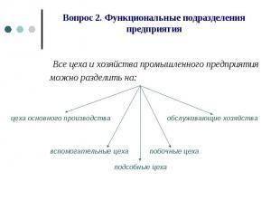 Вопрос 2. Функциональные подразделения предприятия Все цеха и хозяйства промышле