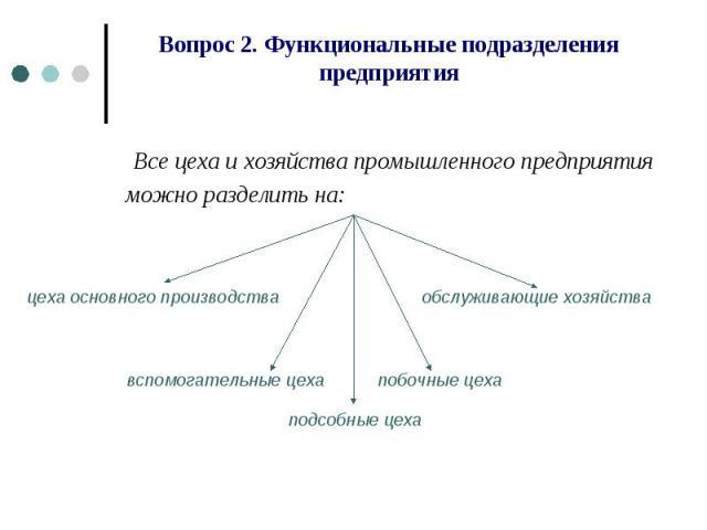 Вопрос 2. Функциональные подразделения предприятия Все цеха и хозяйства промышленного предприятия можно разделить на: