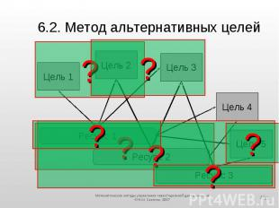6.2. Метод альтернативных целей