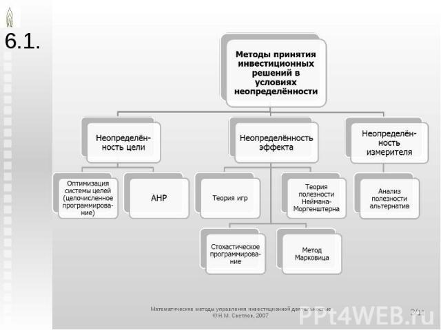 Методы принятия инвестиционных решений в условиях неопределённости
