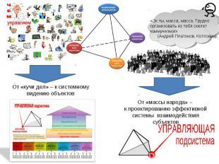От «массы народа» – к проектированию эффективной системы взаимодействия субъекто