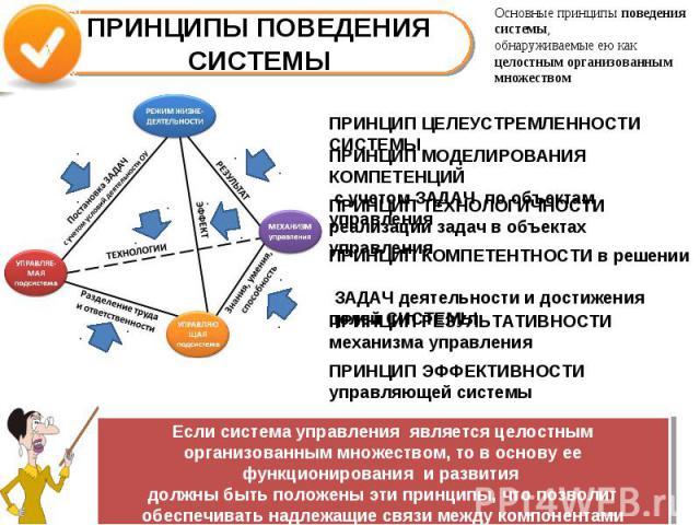 ПРИНЦИПЫ ПОВЕДЕНИЯ СИСТЕМЫОсновные принципы поведения системы, обнаруживаемые ею как целостным организованным множествомПРИНЦИП ЦЕЛЕУСТРЕМЛЕННОСТИ СИСТЕМЫПРИНЦИП МОДЕЛИРОВАНИЯ КОМПЕТЕНЦИЙ с учетом ЗАДАЧ по объектам управленияПРИНЦИП ТЕХНОЛОГИЧНОСТИ …