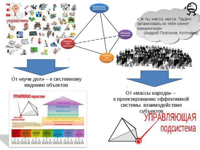 От «массы народа» – к проектированию эффективной системы взаимодействия субъектов