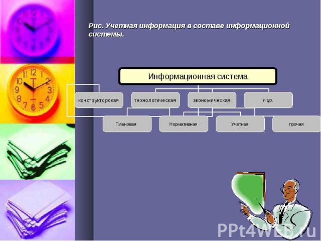 Рис. Учетная информация в составе информационной системы.