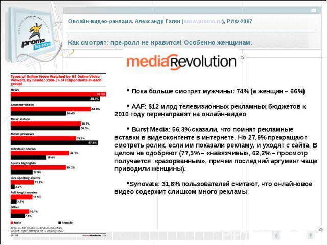 Пока больше смотрят мужчины: 74% (а женщин – 66%) AAF: $12 млрд телевизионных рекламных бюджетов к 2010 году перенаправят на онлайн-видео Burst Media: 56,3% сказали, что помнят рекламные вставки в видеоконтенте в интернете. Но 27,9% прекращают смотр…